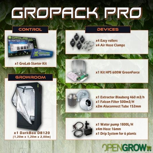 GroPack Pro