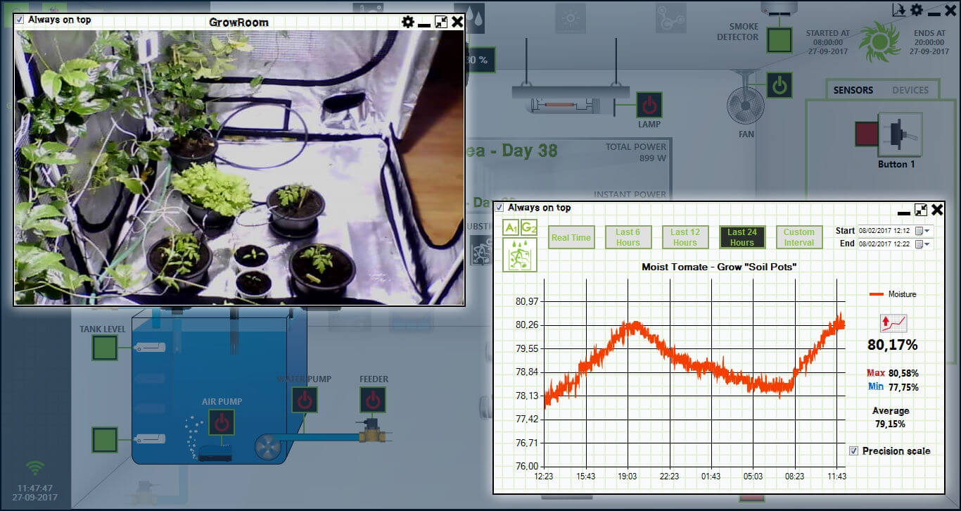Areas and grows overview section from GroLab™ Software, showing the camera and chart windows