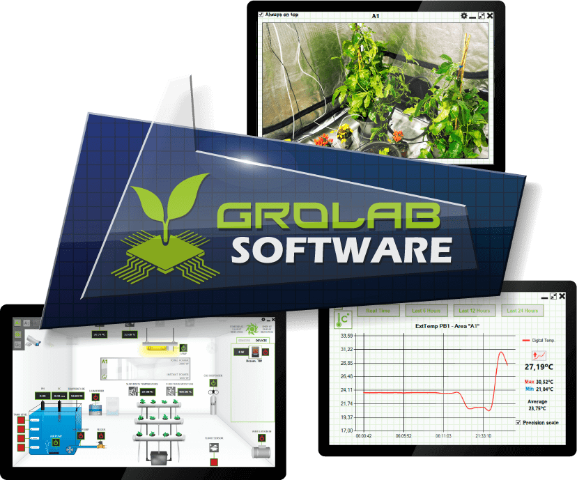 GroLab™ Software logo with some screenshots showing the data analysis, camera and a menu that allows to control/visualize all the variables from areas/grows