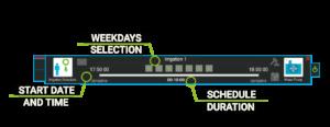 GroLab schedule configurator explanation