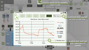 GroLab Software RealTime Chart and Data Log